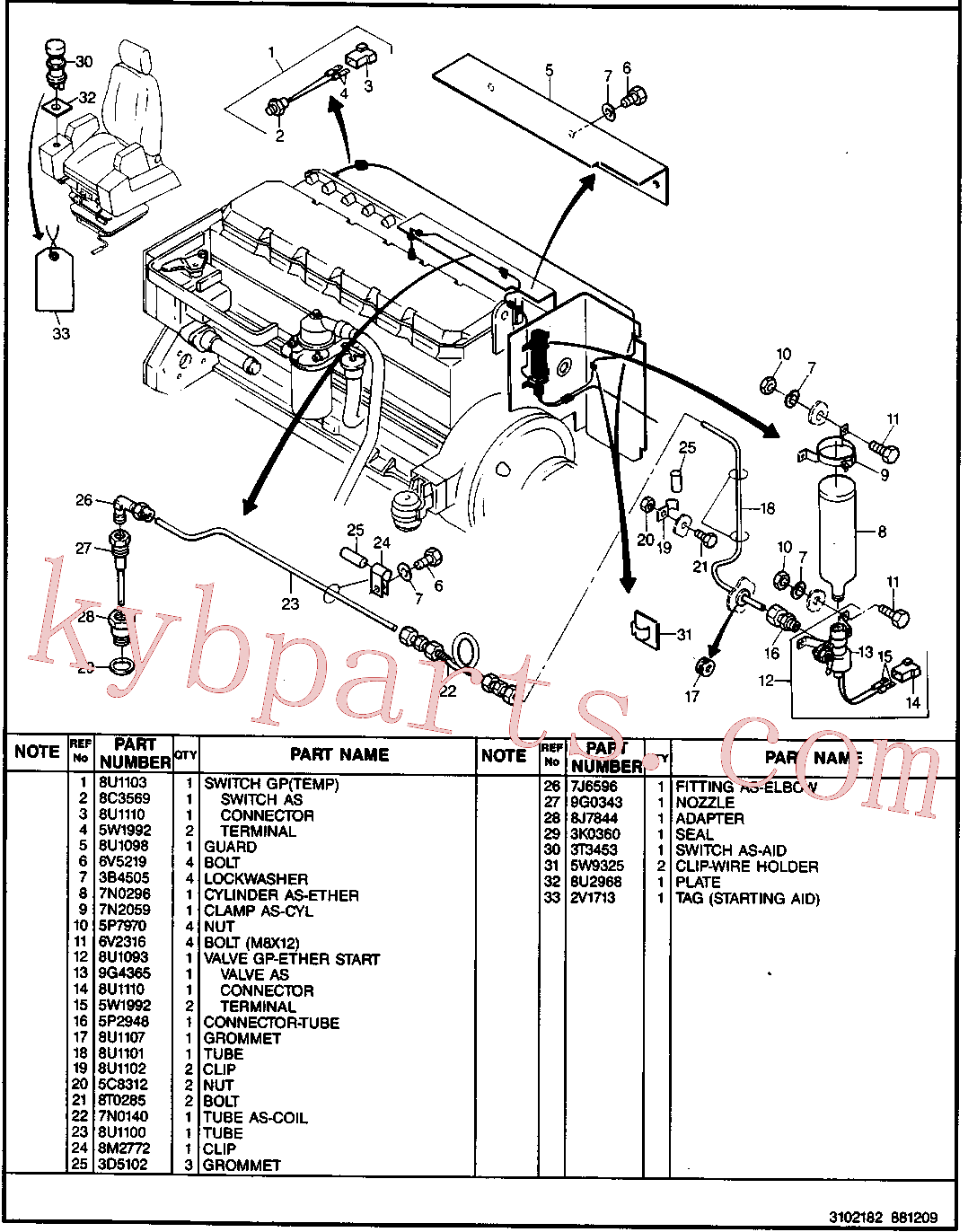 CAT 8T-0285 for D4K LGP Track Type Tractor(TTT) engine installation 8U-1091 Assembly
