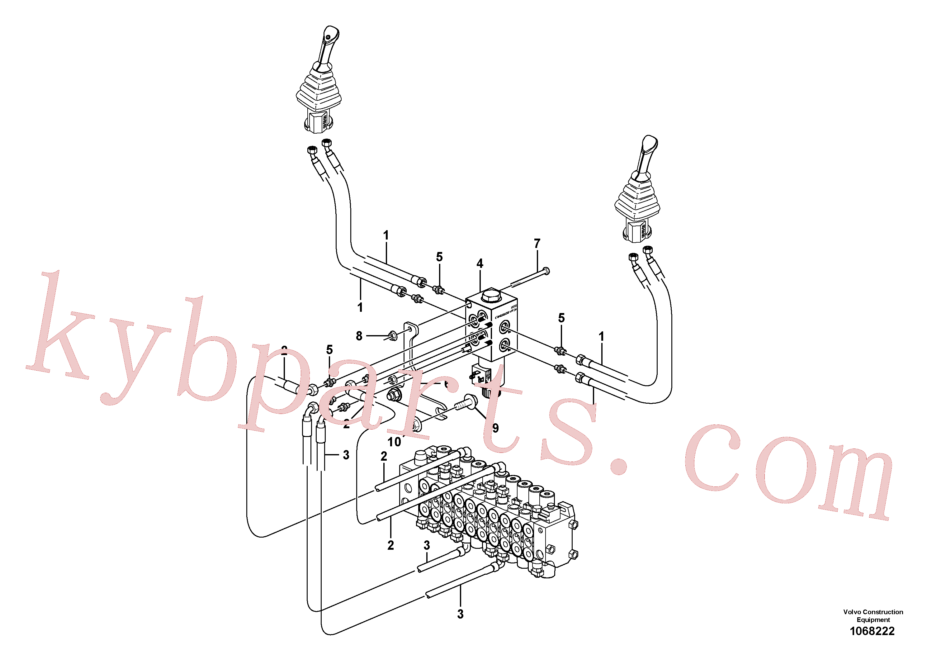 VOE937110 for Volvo Servo system, Excavator controls(1068222 assembly)